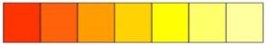 warmweiss LED Leuchtmittel Kelvin Zahlen